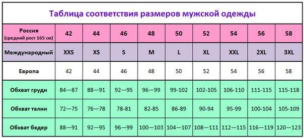 2badcc9f1514 Таблицы соответствия параметров мужских и женских российских ...